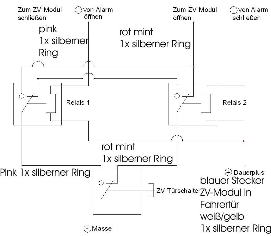 Groß Viper Alarm Schaltplan Galerie - Der Schaltplan - traveltopus ...